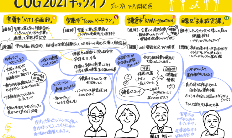 COG2021グラレコ希美さん