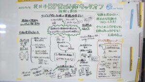 BPR研修202101 GR1