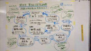 BPR研修202101 GR2
